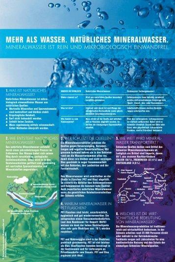 Mehr als wasser. natürliches Mineralwasser.