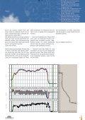 – Ballonfahren in Arosa – Transponder Mode S – 31. Internationale ... - Seite 7