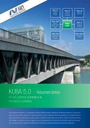 Folleto KUBA Resumen breve
