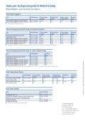 Vakuum-Aufspannsystem Multi-Clamp - Schmalz IN - Seite 6