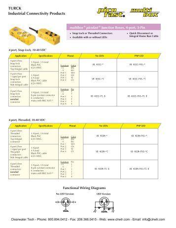 A2b multibox manual