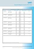 M 23 Profinet Connectors / Accessories - Page 7