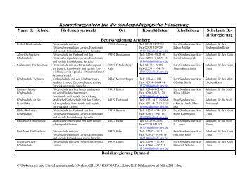 essay wettbewerb nrw 2011
