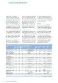 Immobilienbericht 2008 - Duesseldorf Realestate - Seite 6