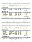 concours 3d de lingolsheim - Ligue d'Alsace de Tir à l'Arc (LATA) - Page 3