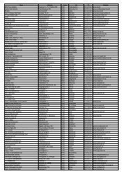 opdateret liste 11-07-2012.xlsx - Coop.dk