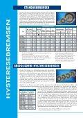 Zugspannung-Drehmoment - Magtrol GmbH - Seite 3