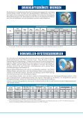 Zugspannung-Drehmoment - Magtrol GmbH - Seite 4