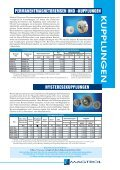 Zugspannung-Drehmoment - Magtrol GmbH - Seite 5