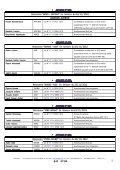 fevrier 2013 - Ligue de wilaya de football - Page 6