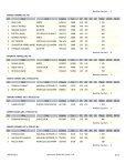concours nature de lingolsheim - Ligue d'Alsace de Tir à l'Arc (LATA) - Page 2