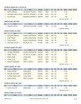 concours nature de lingolsheim - Ligue d'Alsace de Tir à l'Arc (LATA) - Page 3