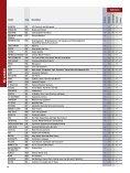 Product Line Listing - Vast-auto Distribution - Page 4