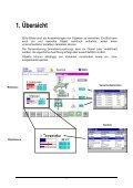 KINZ Elektronik - Seite 3