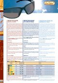 1-LUX-OPTICAL 3 LANGUES-P4-27.qxd - Pro safety - Page 2