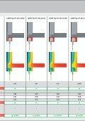 LEHR Prospekt_EnEV_rep - LEHR Rollladen-Kastensysteme - Seite 3