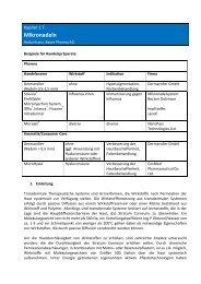 Mikronadeln - Pharmazie-Lehrbuch