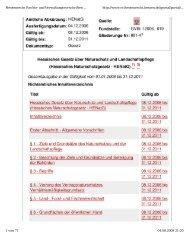 Hessisches Naturschutzgesetz - Hochtaunuskreis
