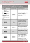 Frässtifte aus Hartmetall - BIAX Hartmetalle - Seite 6