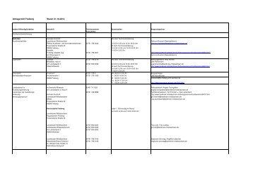 Beratungshilfe - Liste der anderen ... - Justiz in Sachsen