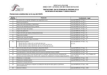 Prestaciones establecidas en la Ley del ISSSTE - Secretaría de ...