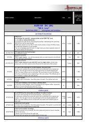 AUDI A8 D4 (4H) - Hofele