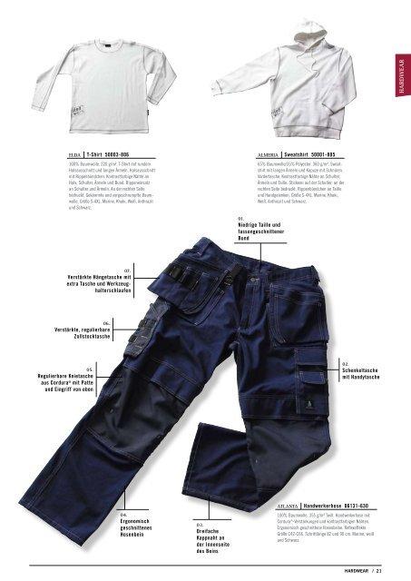 18 / YOUNG . Hardwear . FRONTLINE . IMAGE ... - WORKLiNE