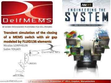 Transient simulation of the closing of a MEMS switch with air ... - Ansys