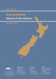 Annual Review Mood of the Nation - UMR Research