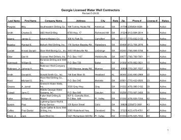 Georgia Licensed Water Well Contractors