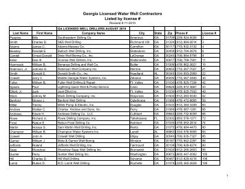 Georgia Licensed Water Well Contractors Listed by license #