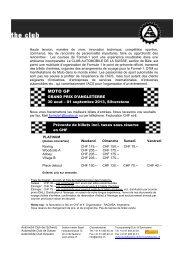 MOTO GP - Sektion beider Basel
