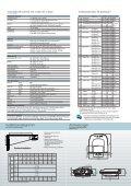 VPL-FX52 - PRO.MEDIA - Page 4