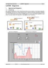 LabVIEW: Diagramme - Carl-Engler-Schule - Karlsruhe