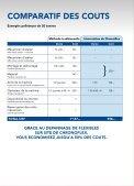 DEPANNAGE DE flExIBlES HYDRAUlIQUES SUR SITE - Page 3