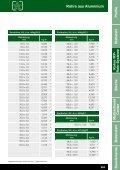 Rohre aus Aluminum Produktkatalog Download - Seite 2
