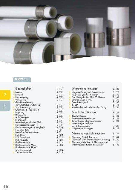 IVT Prineto Sanitär PEX Rohr im Schutzrohr Rolle a 50 Meter