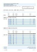 Tuyaux et pièces de canalisation en PE-dur ... - Canplast SA - Page 2