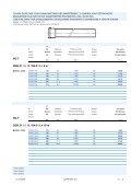 Tuyaux et pièces de canalisation en PE-dur ... - Canplast SA - Page 3