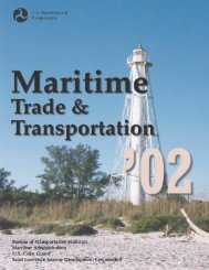 Maritime - Research and Innovative Technology Administration ...