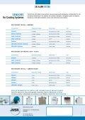 Chiller - Control Valves & Sensors - Page 2