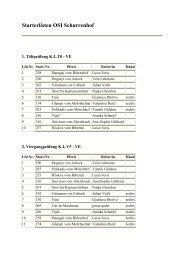 Starterlisten OSI Schurrenhof - IPZV