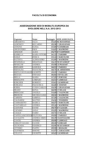 l'elenco degli studenti con relativa assegnazione - Economia