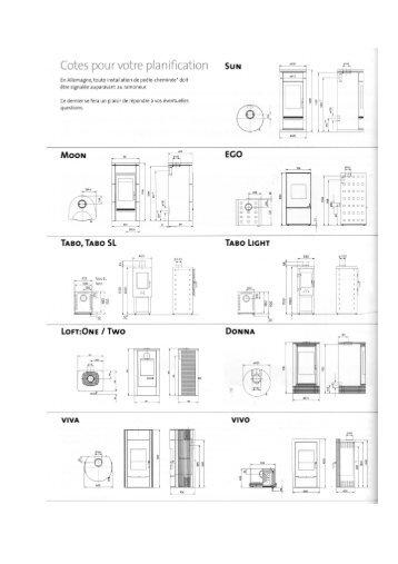 Catalogue données technique des poêles Wodtke - Batifeu