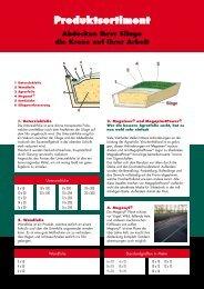 PDF Katalog Visscher