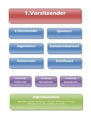 Jugendausschuss - HSG Nienburg