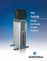 Serie TTC 2100 - Gammaflux Europe GmbH