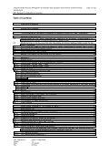 θ - Hydromod - Page 3