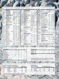 Gletscherbericht 2005/2006 - Seite 6