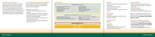 Kooperační studijní obor Mezinárodní management (M. A.) - IHI Zittau